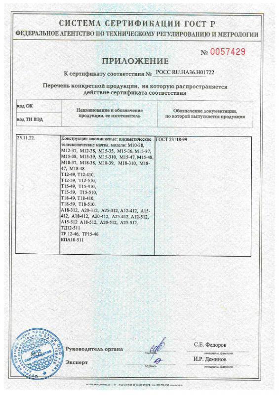 Сертификат. 2-я страница